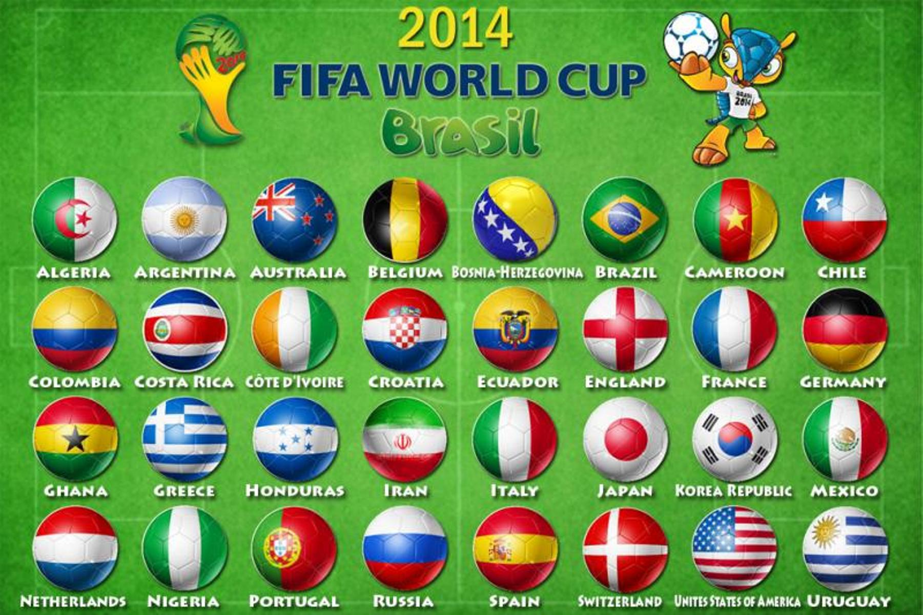 world cup 2014 where